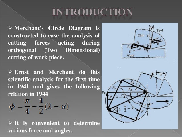 Merchant circle diagram 4 ccuart Image collections