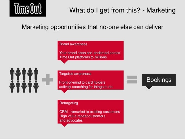 What do I get from this? - MarketingMarketing opportunities that no-one else can deliver             Brand awareness      ...