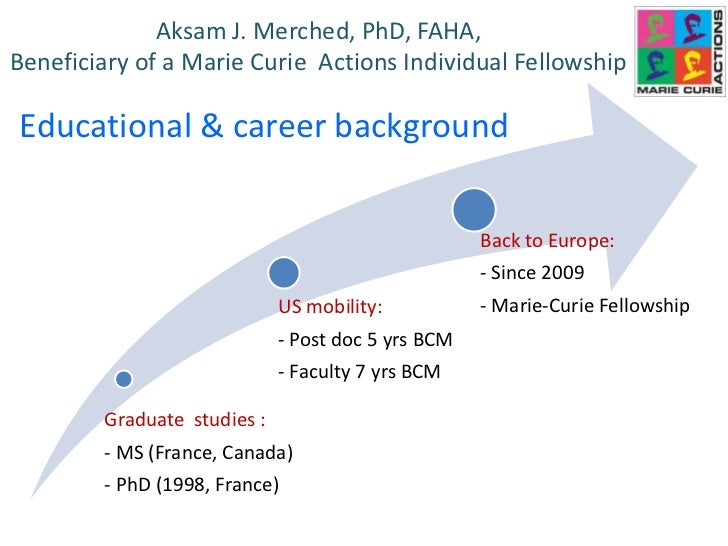 Aksam J. Merched, PhD, FAHA,Beneficiary of a Marie Curie Actions Individual FellowshipEducational & career background     ...