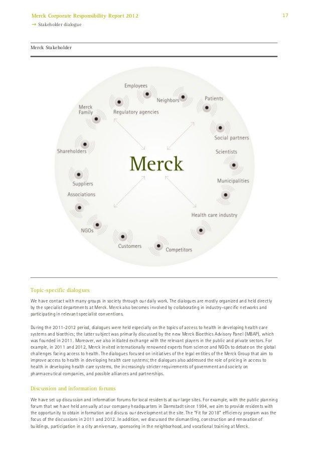 corporate responsibility at merck A perspective by brenda colatrella, executive director, corporate responsibility, merck.