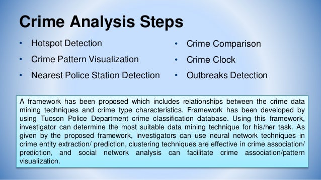 crime patterns An annual publication for more than eight decades, this report contains a compilation of the volume and rate of violent and property crime offenses for the nation and.
