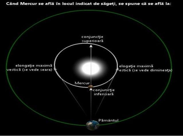 Craterele • Din cauza lipsei de atmosferă • diametru de la câ ivaț metri până la câteva sute de kilometri în diametru. • (...