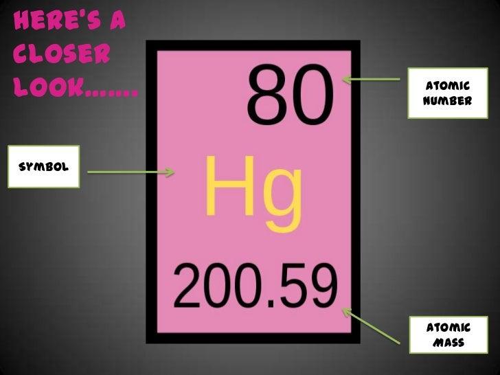 Mercury mercury periodic is table in group b 3 heres acloserlook atomic numbersymbol atomic mass urtaz Choice Image