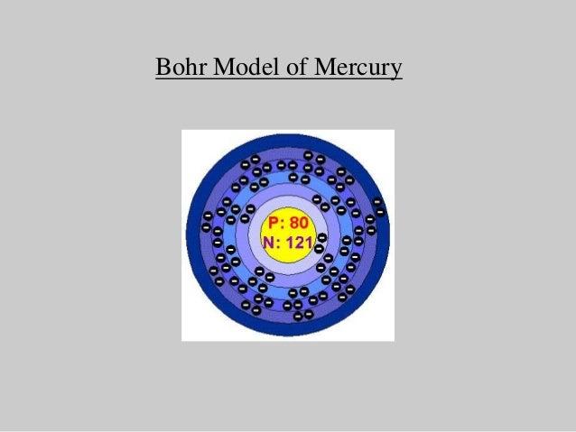 Mercury Chemical Elements Bohr Diagram Data Wiring Diagrams