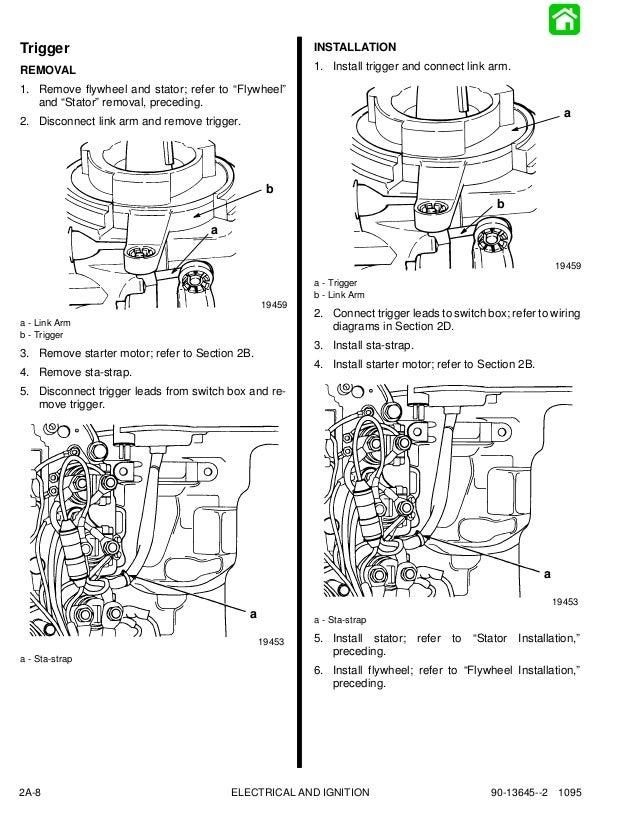 Mercury mariner outboard 90 hp service repair manual
