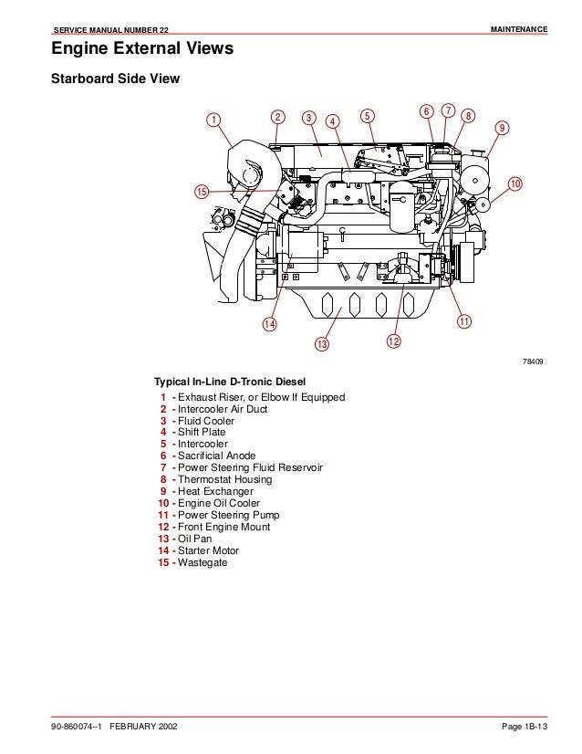 mercury mercruiser marine engine in line diesel d2 8 l d tronic servi rh slideshare net