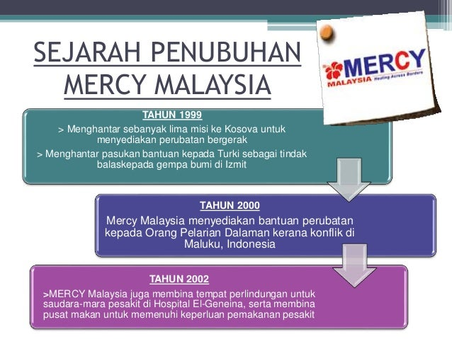 mercy malaysia Dato' dr ahmad faizal is the president of mercy malaysia, joining its ranks as a humble volunteer and eventually finding his way to the upper echelons, writes tien chew.