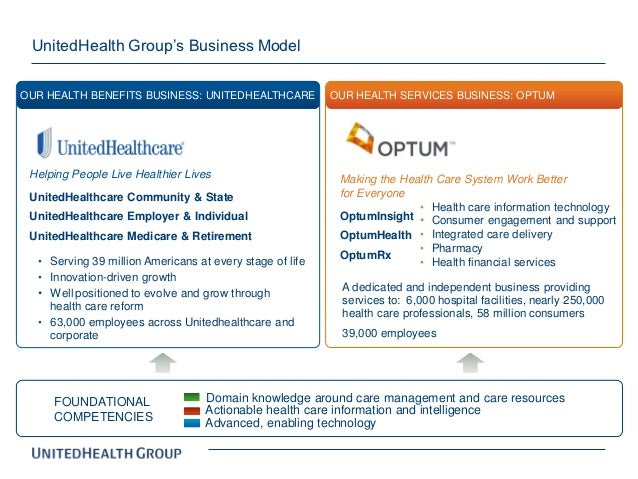 Prescription for ROI: Innovation in Health Care by ...