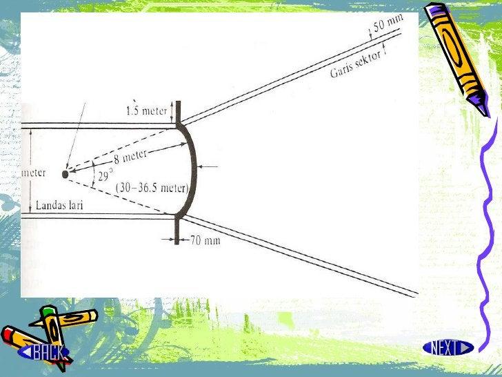 Peringatan  I :  Sementara keratan rentasnya sepatutnya berbentuk bulat, perbezaan  Maksimum  antara  garis pusat terbesar...