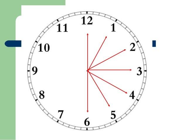 BROJČANI SAT Brojčani satovipokazuju sate i minutekao brojeve. Levo su označeni sati,a desno minuti. Sate i minute na t...