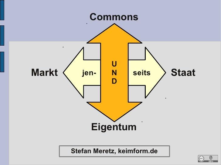 Commons                        U Markt      jen-     N     seits      Staat                     D                   Eigent...