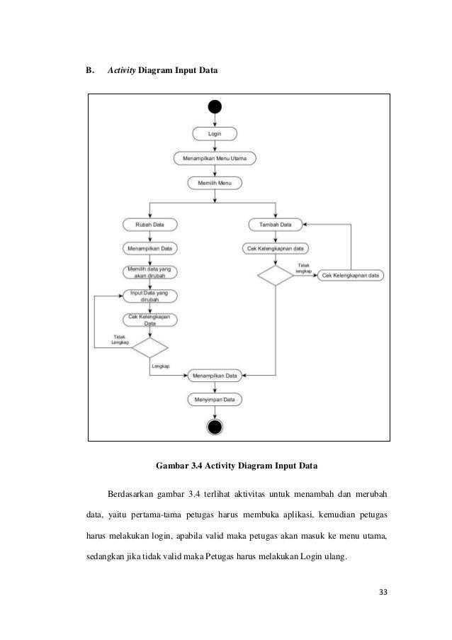 Optimasi penjadwalan mata kuliah dengan menggunakan algoritma genetik ccuart Choice Image