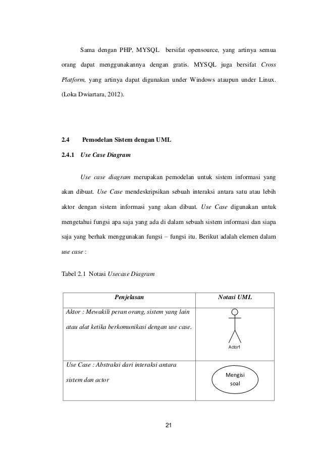 Pengembangan Aplikasi Sistem Pendukung Pengisian Data Borang 3a Ban P
