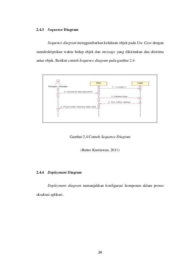Pengembangan aplikasi sistem pendukung pengisian data borang 3a ban p 44 24 243 sequence diagram ccuart Gallery