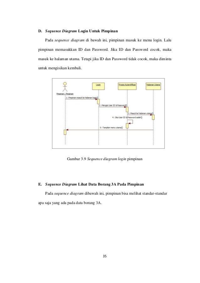 Pengembangan aplikasi sistem pendukung pengisian data borang 3a ban p ccuart Image collections