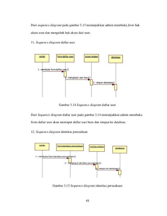 Otomatisasi untuk mengetahui kelayakan simpan pinjam simpan ke database 68 44 dari sequence diagram ccuart Choice Image