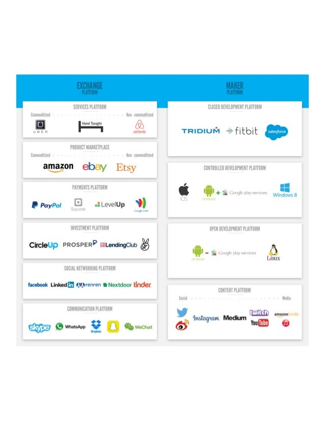 31 Business Communications... Slack – Stewart Butterfield Source: Slack, KPCB. Image: TVC Net support website (left), NY T...