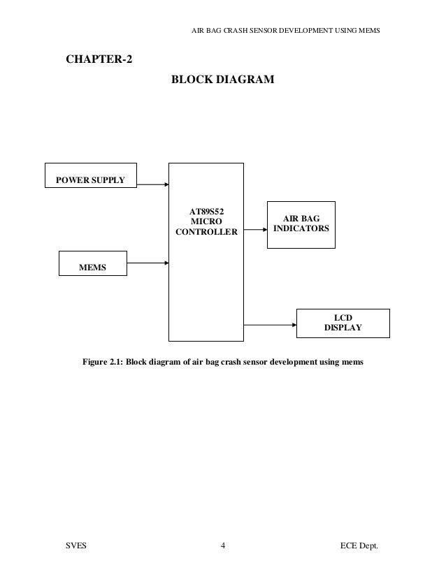 simple airbag wiring diagram - dolgular, Wiring diagram