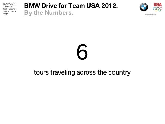 BMW Drive forTeam USAStaff Training                 BMW Drive for Team USA 2012.April 11, 2012Page 1           By the Numb...