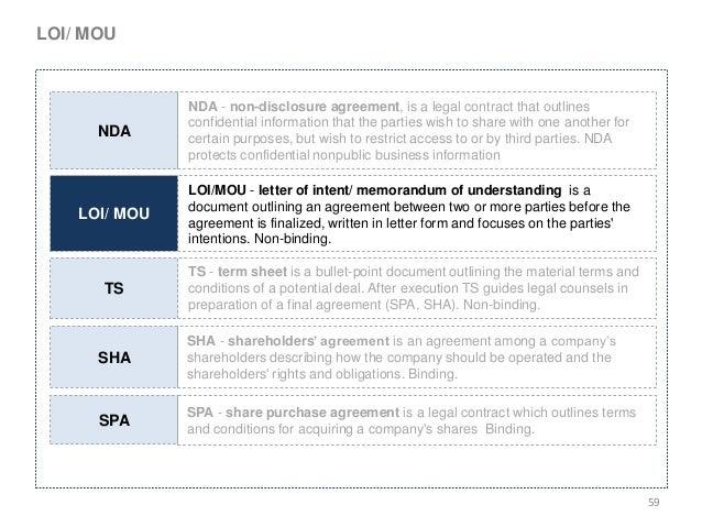 request letter format distributorship copy employment appointment