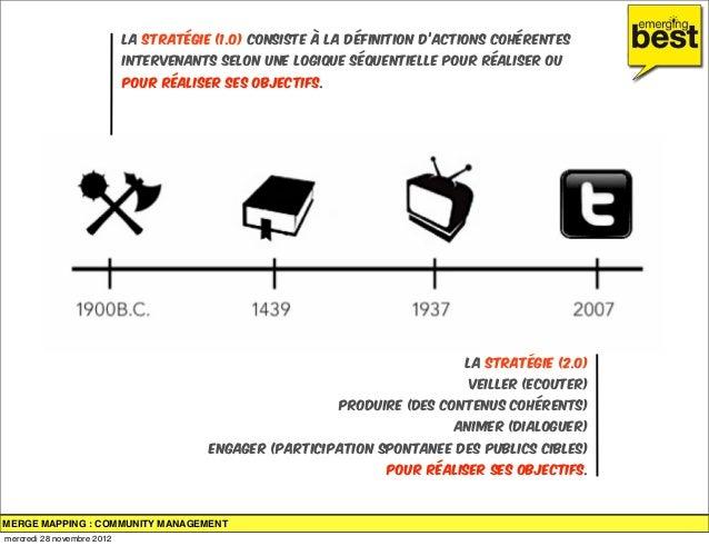 La stratégie (1.0) consiste à la définition d'actions cohérentes                            intervenants selon une logique...