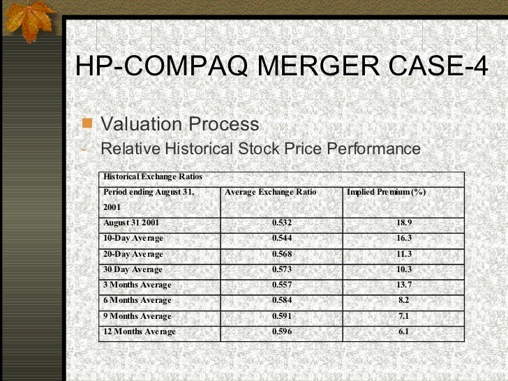 case methods of valuation for mergers and acquisitions Mergers and acquisitions  instructors can publicly respond to your review in case they want  company valuation cash flow methods.