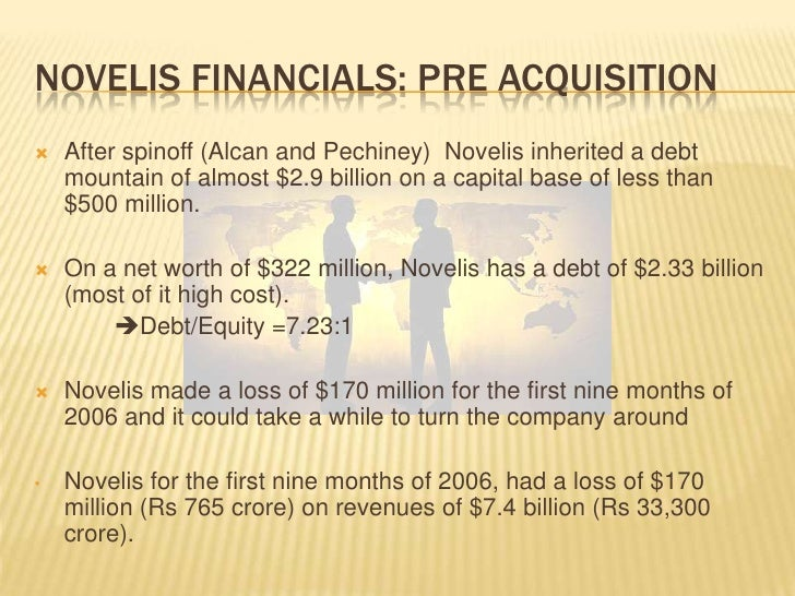 hindalco acquisition of novelis The latter would be risky hindalco had never before acquired a company   three years before the novelis bid, hindalco identified four types of companies in .