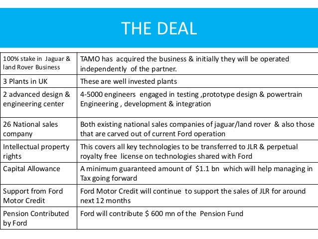 Merger & acquisition of tata jaguar & land rover & demerger of hero