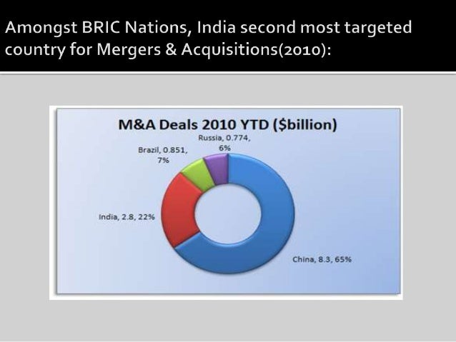 merger and acquisition case study in india The present study aims at analyzing the impact of merger and acquisition on employee profitability both pre and post merger scenario the entire procedure of mergers and acquisition in banking sector has to follow legal procedures given by rbi, sebi, indian companies act and banking regulation act (1949.