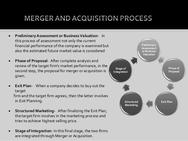 Mergers and acquisitions analysis