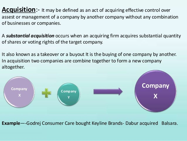 What Are Some Disadvantages of Acquiring Another Company in the Same Industry?