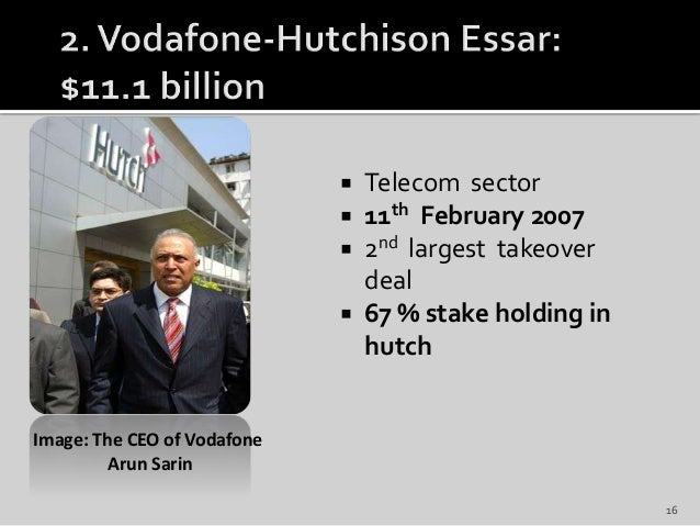 Vodafone-Hutch Deal: Is India's Mobile Phone Market Growing Too Hot?