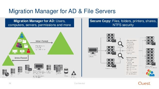 Consolidating active directory domains and forests pictures