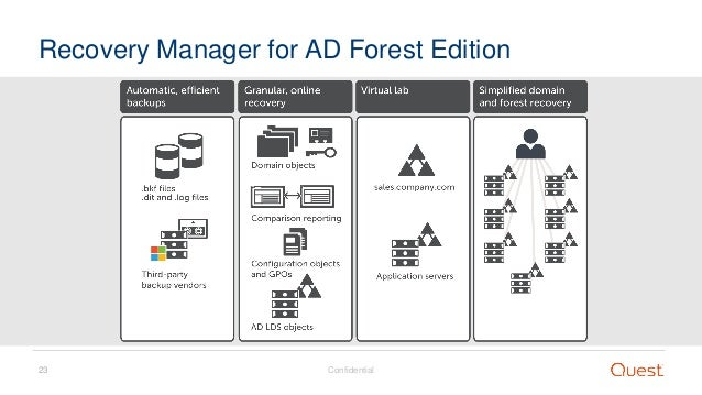 Consolidating active directory domains and forests in england