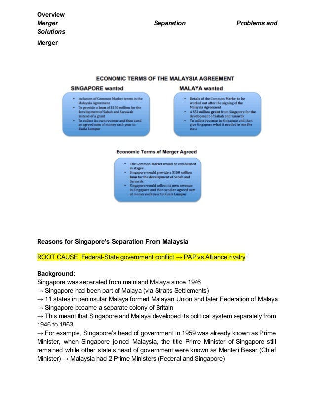 Overview  Merger Separation Problems and        Solutions  Merger    Reasons for Singapore's Separation From Malaysia   ...