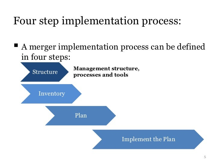 Merger Implementation Steps+Issues