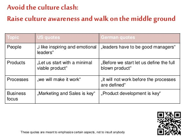 """Avoid the culture clash:  Raise culture awareness and walk on the middle ground  Topic US quotes German quotes  People """"i ..."""