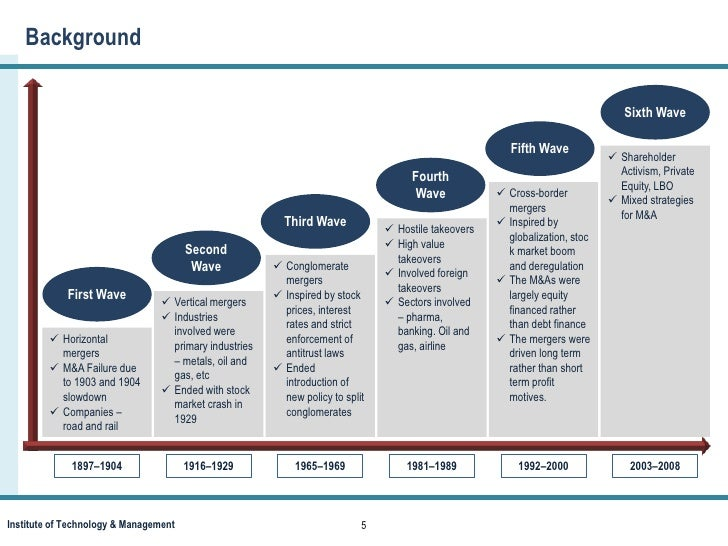 waves of mergers and acquisitions At kearney | the rise of emerging markets in mergers and acquisitions 1 t he rise in the number of mergers over the past five years has been dramatic unlike previous merger waves, however, companies.