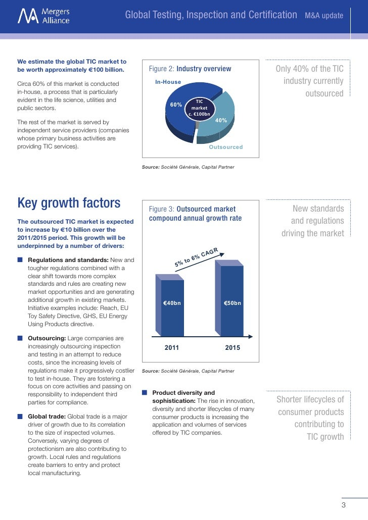 Mergers Alliance Tic Report