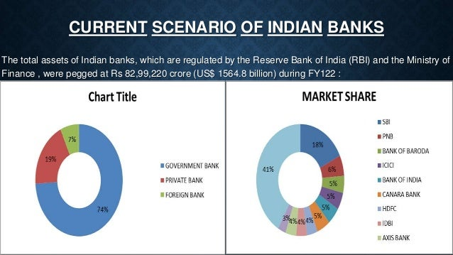 mergers in banking industry of india Banking - banking/finance - industry - the economic times banking - banking/finance - industry - the economic times  all you need to know about india post .