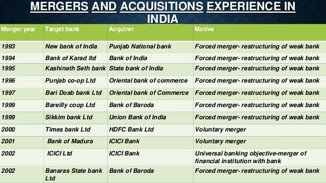 motives of bank mergers and acquisition Huconsultancy, mergers & acquisitions consulting, explains the 7 step process here for successful merger & acquisition  in acquiring bank of rajasthan in 2010 as.