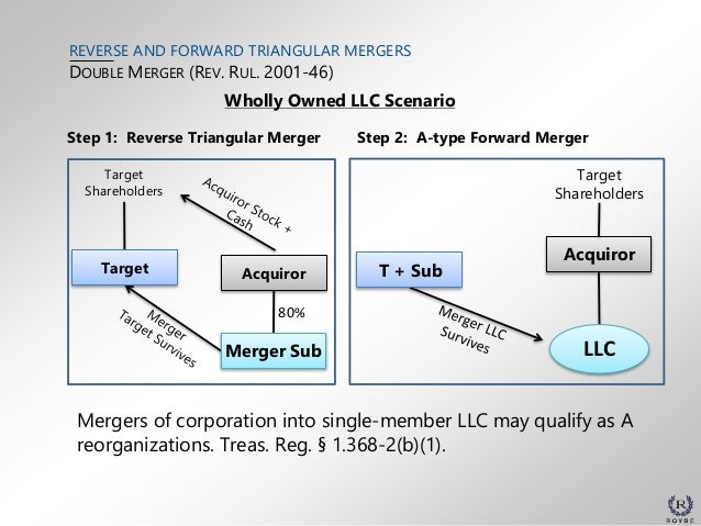 Reverse and Forward Triangular Mergers