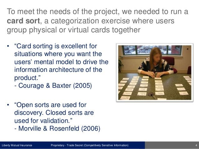 Liberty Mutual Insurance To meet the needs of the project, we needed to run a card sort, a categorization exercise where u...