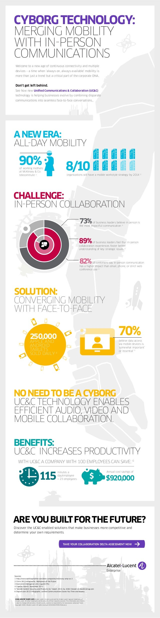 organizations will have a mobile workstyle strategy by 2014 2 8/10 Sources: 1 http://www.workingmother.com/best-companies/...