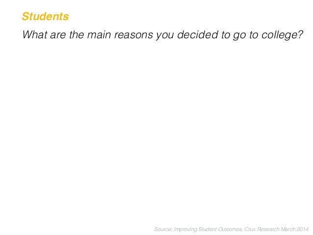 The primary purpose of a college degree is to produce…?  Source: Improving Student Outcomes, Crux Research March 2014  Edu...