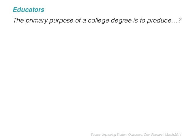 The primary purpose of a college degree is to produce…?  Source: Improving Student Outcomes, Crux Research March 2014  Emp...