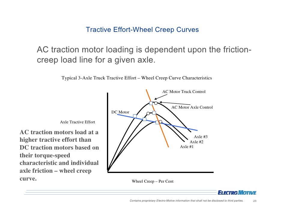 a comparison of ac traction and dc traction locomotives Ac or dc robert wightman has i am trying to find out more information for a comparison of ac versus dc traction motors on railway locomotives in the spring or during high water they would sometimes also have fish in them.
