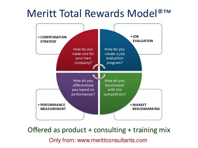 an examination of the total reward model The total rewards model (eg, business strategy, variable pay, rewards) may be used in slightly different ways additionally, total rewards program elements within.