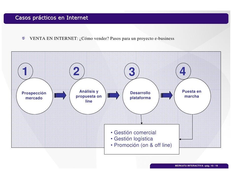 Merkatu casos pr cticos reales de comercio electr nicio for Bankinter oficina internet