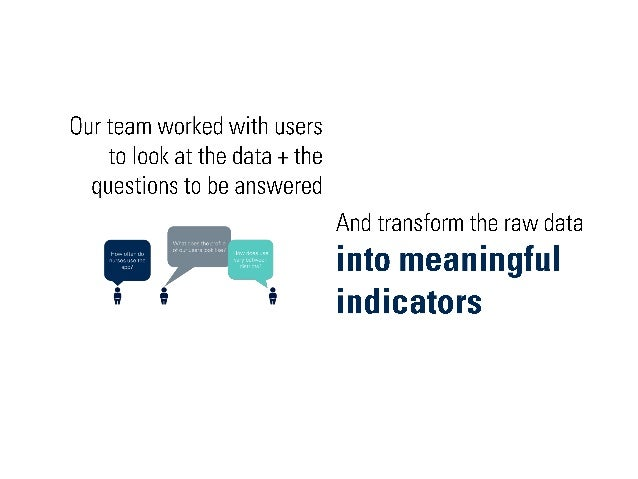 Designing Usage Dashboards for mHealth Program Monitoring